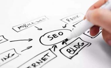 解析网站SEO优化过程中修改标题关键词的影响