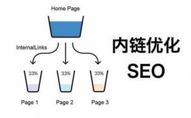 关于网站优化SEO内链建设的方法与注意事项